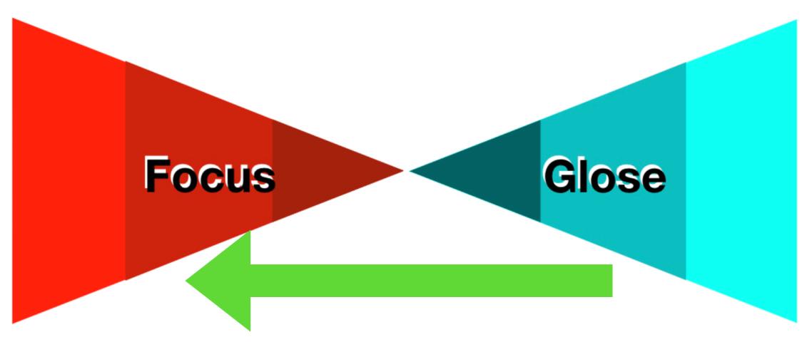 focus glose